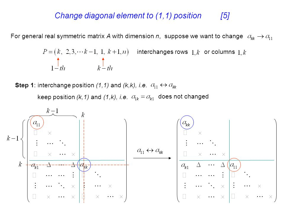 Change diagonal element to (1,1) position [5]